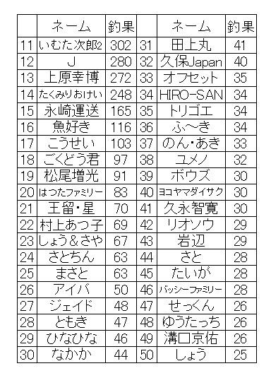 f:id:kozono-imuta:20161111100845j:plain