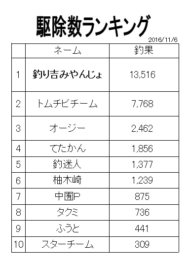 f:id:kozono-imuta:20161111100852j:plain