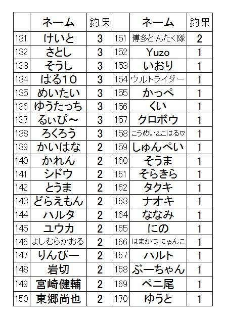 f:id:kozono-imuta:20161202151607j:plain