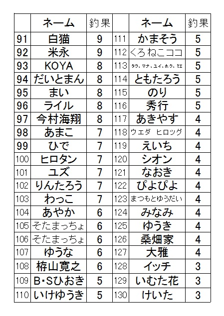 f:id:kozono-imuta:20161202151620j:plain