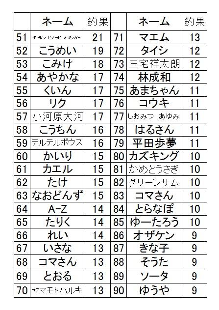 f:id:kozono-imuta:20161202151629j:plain