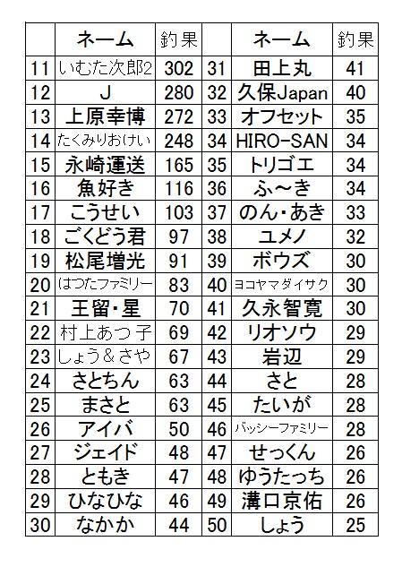f:id:kozono-imuta:20161202151638j:plain