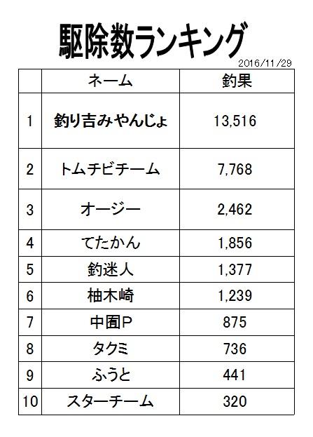 f:id:kozono-imuta:20161202151646j:plain