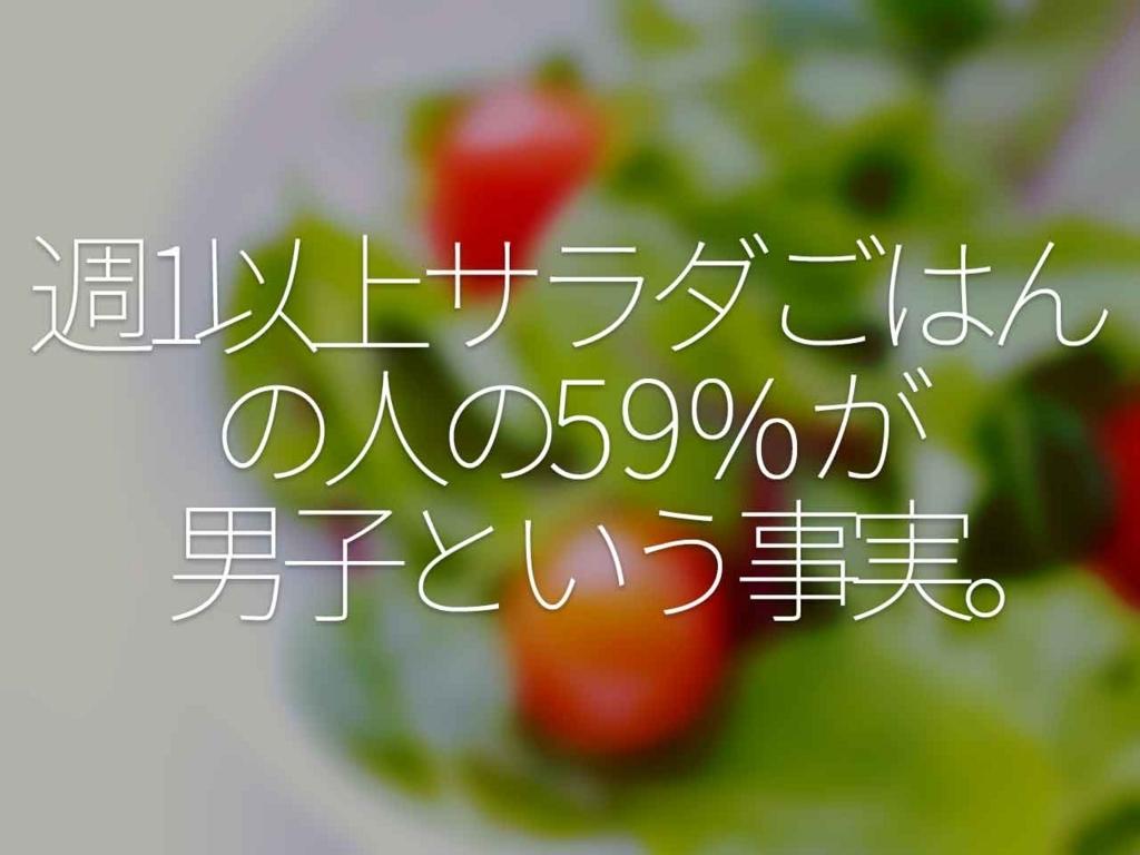週1以上サラダごはんの人の59%が男子という事実。【適材適食】小園亜由美(管理栄養士・野菜ソムリエ上級プロ)