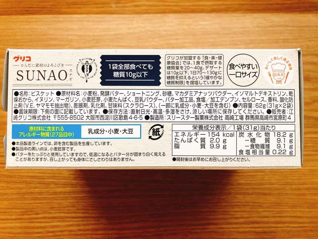 f:id:kozonoayumi2018:20180510182528j:plain