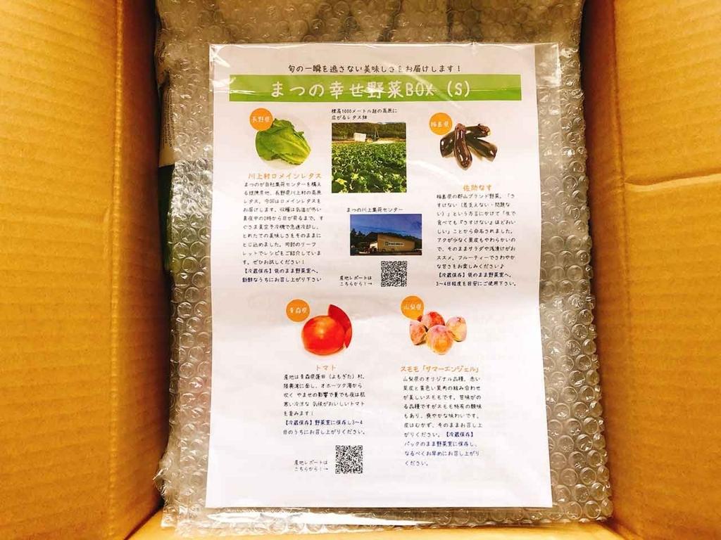 まつの幸せ野菜ボックス、開封!【適材適食】小園亜由美(管理栄養士・野菜ソムリエ上級プロ)