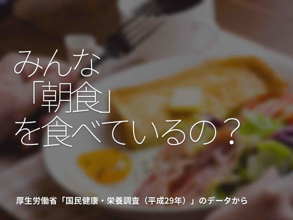 「みんな【朝食】を食べているの?」厚生労働省[ 国民健康・栄養調査(平成29年)]のデータからその⑥【適材適食】小園亜由美(管理栄養士・野菜ソムリエ上級プロ)