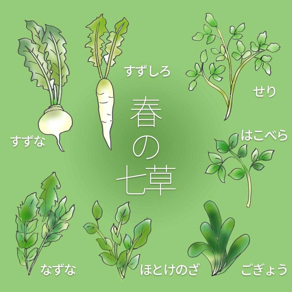 春の七草【適材適食】小園亜由美(管理栄養士・野菜ソムリエ上級プロ)