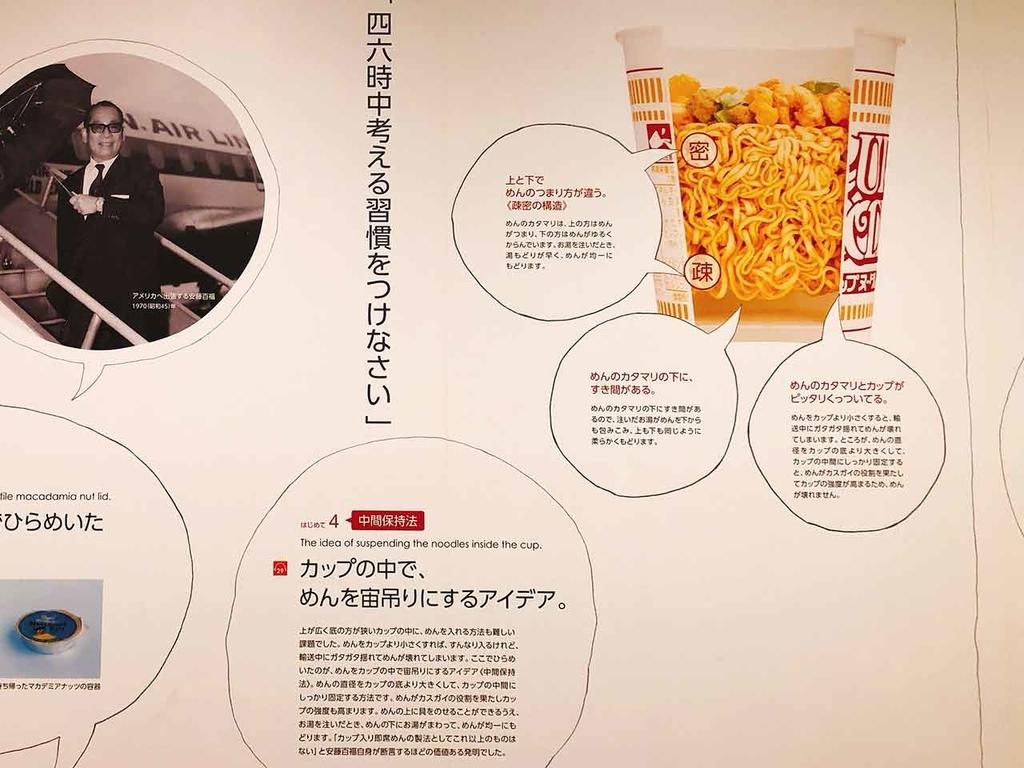 「世界で1つ。私だけのオリジナル【Myカップヌードル】を作ってみた。」カップヌードルミュージアム横浜【適材適食】小園亜由美(管理栄養士・野菜ソムリエ上級プロ)