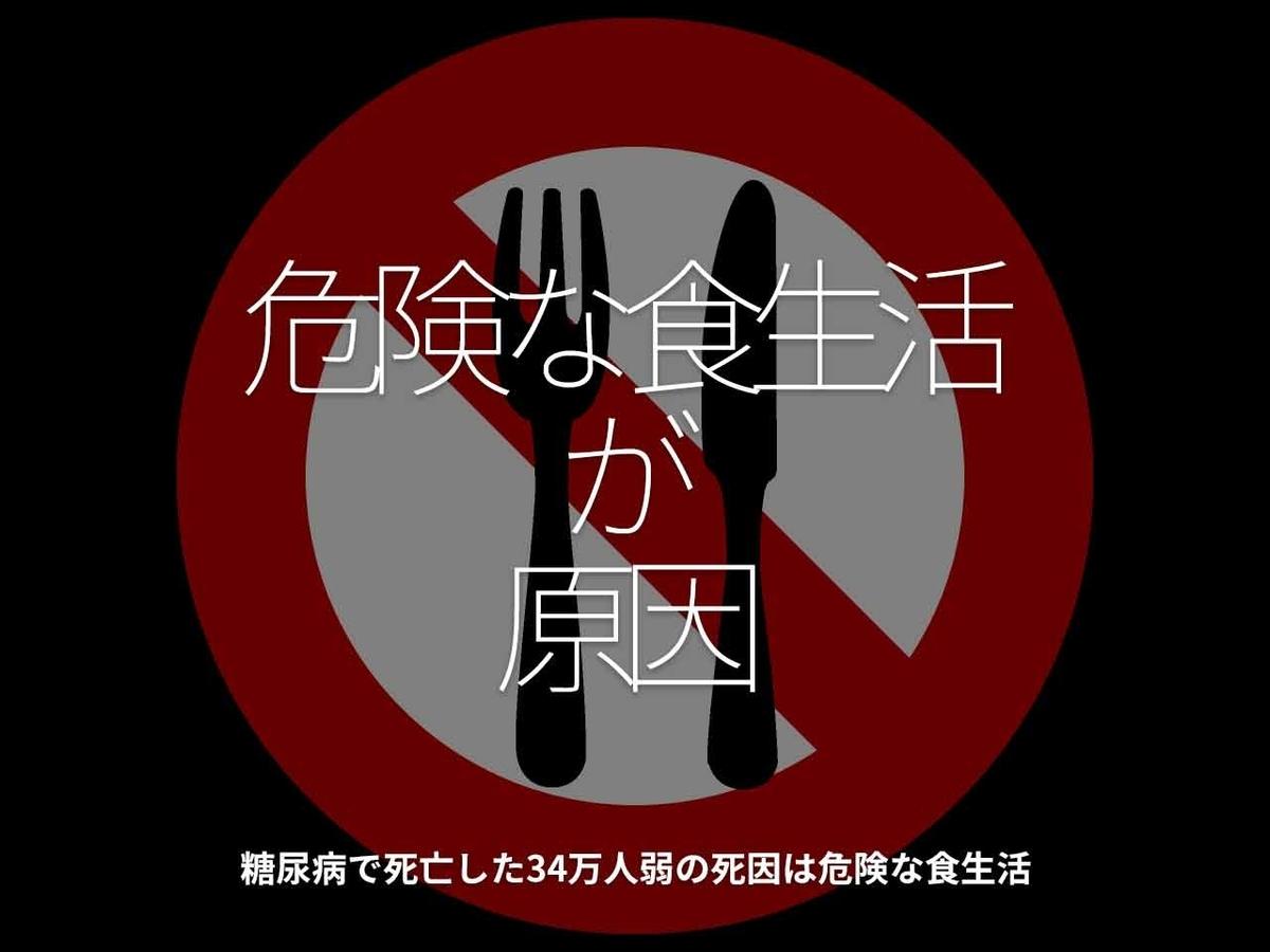 「危険な食生活が原因」糖尿病で死亡した34万人弱の死因は危険な食生活【適材適食】小園亜由美(管理栄養士・野菜ソムリエ上級プロ)