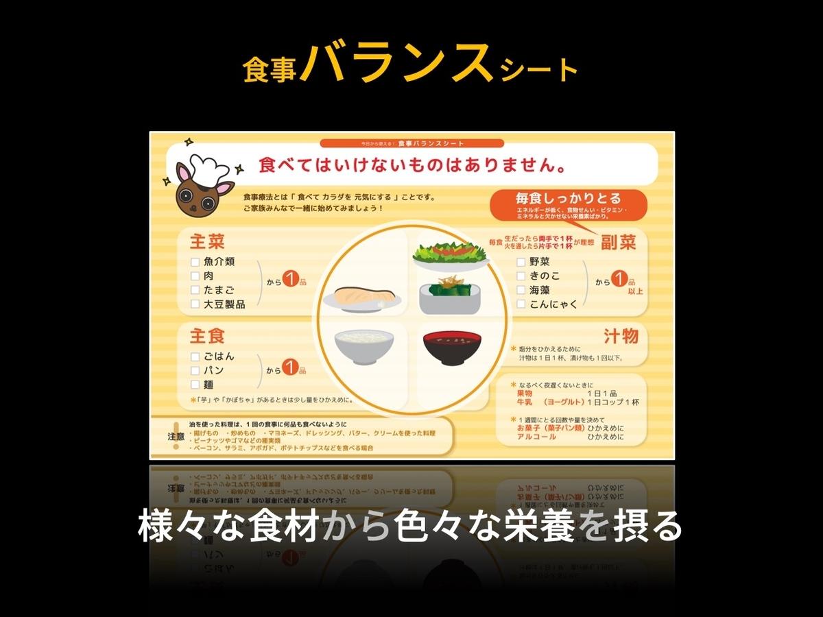 「食べないと食べることが危険になる」リフィーディング症候群【適材適食】小園亜由美(管理栄養士・野菜ソムリエ上級プロ)