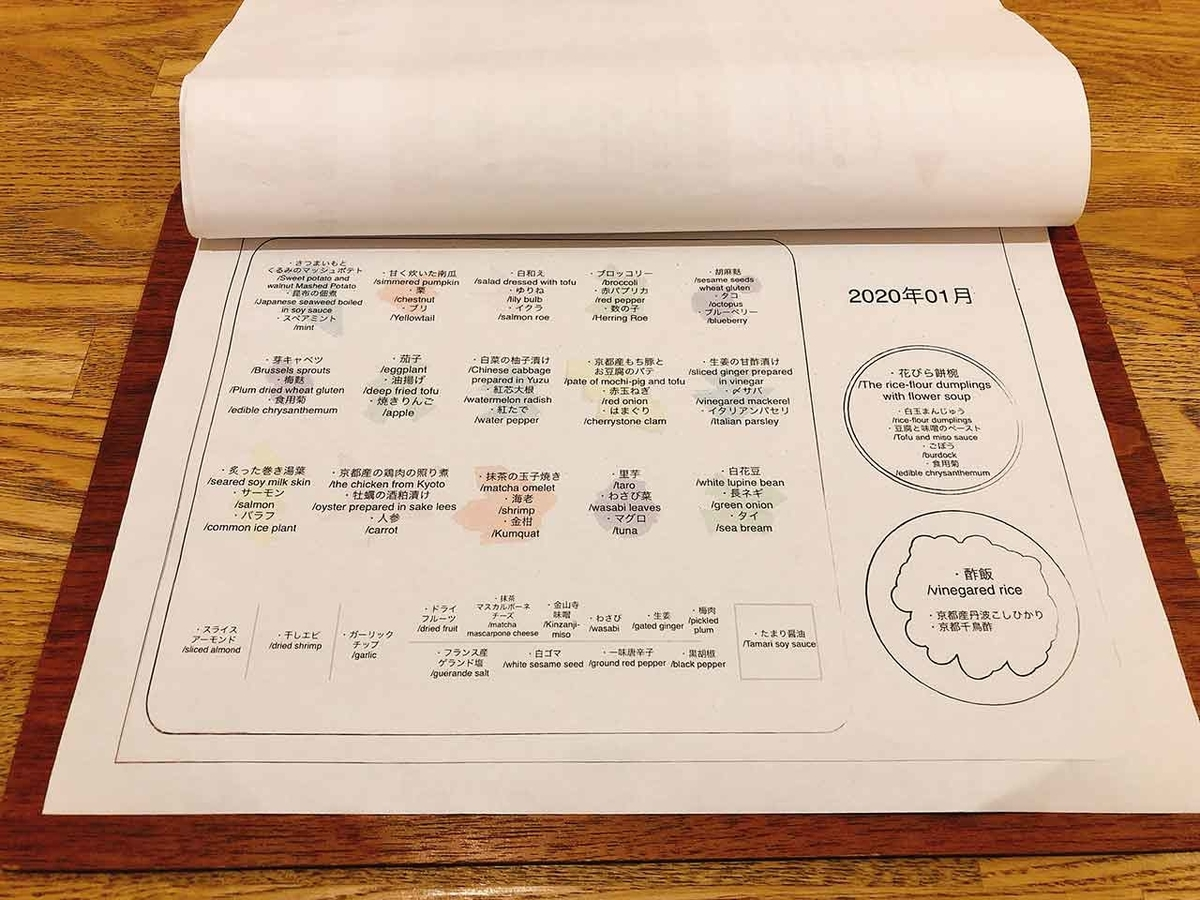 「色色なものを組み合わせて創り上げるから手織り寿し」手織り寿しのAWOMB(あうーむ)烏丸本店@京都1日目【適材適食】小園亜由美(管理栄養士・野菜ソムリエ上級プロ)