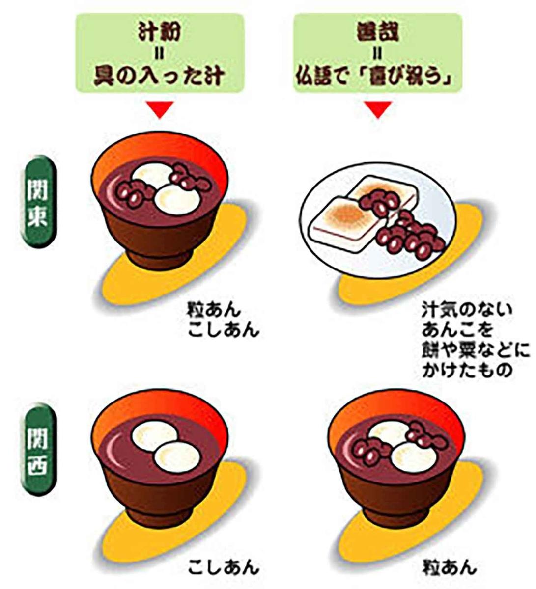 f:id:kozonoayumi2018:20200127112755j:plain