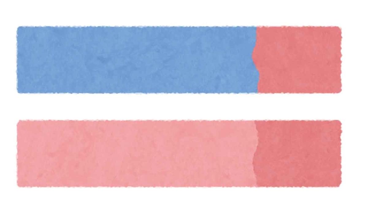 「苔からリトマス試験紙を産み出したのは錬金術師。」酸性とアルカリ性がひとめで判るリトマス試験紙。★次へ続く日記第2話★【適材適食】小園亜由美(管理栄養士・野菜ソムリエ上級プロ)