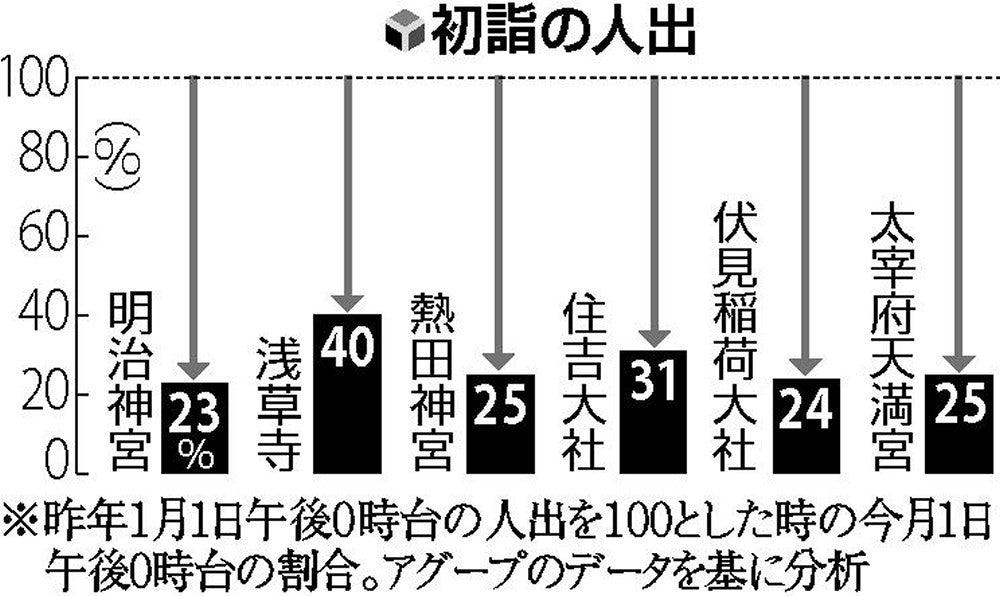 f:id:kozonoayumi2018:20210105071906j:plain