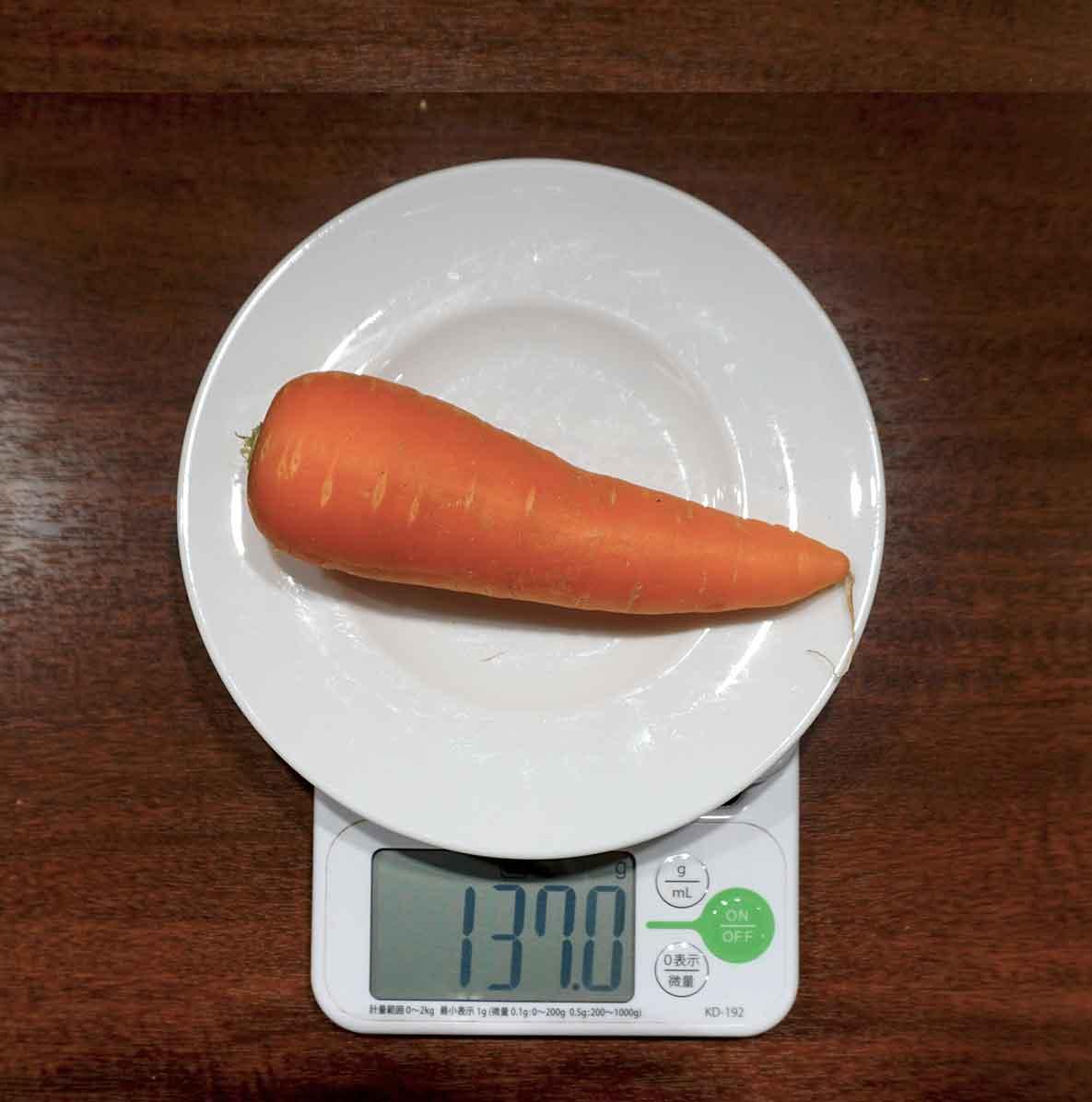 「1日にどれくらいの野菜を食べたらいいの?」知っている方が栄養【食物繊維その2】【適材適食】小園亜由美(管理栄養士・野菜ソムリエ上級プロ)糖尿病専門・甲状腺専門クリニック勤務@福岡姪浜・福岡天神