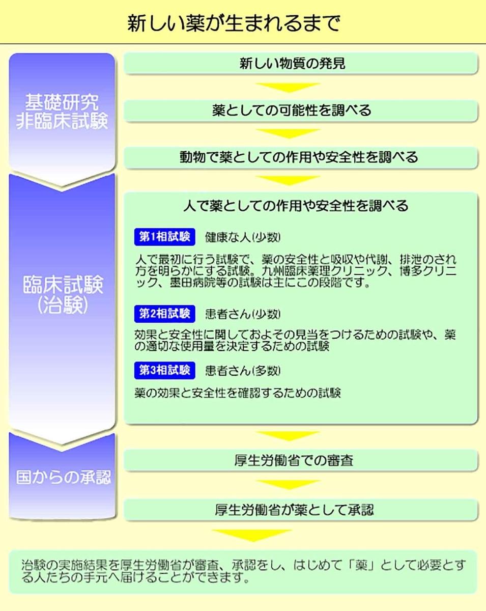 f:id:kozonoayumi2018:20210610152710j:plain