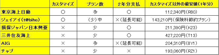 f:id:kozuenjoy:20180204193748p:plain