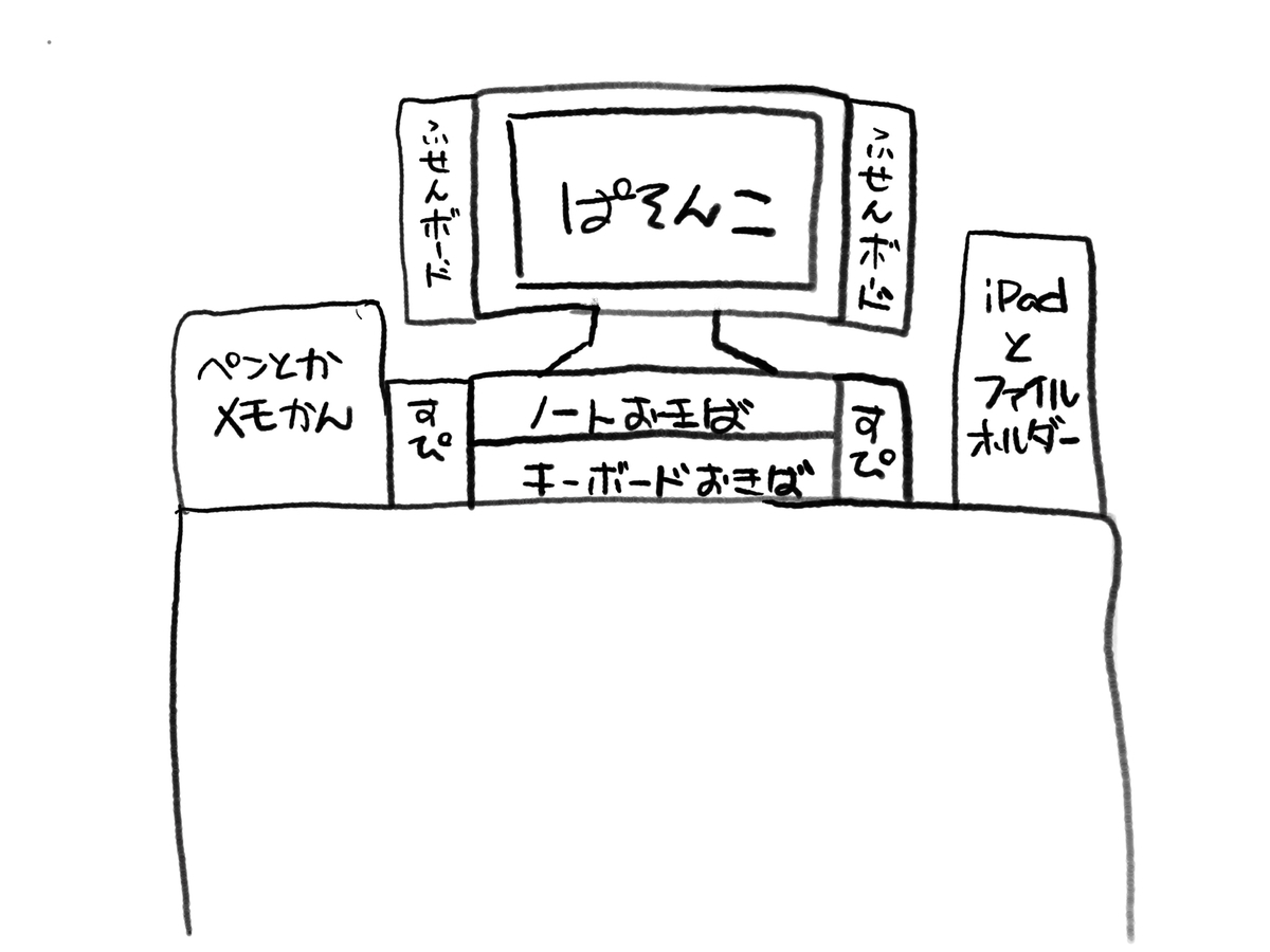f:id:kozukatasanchi:20190919114838j:plain