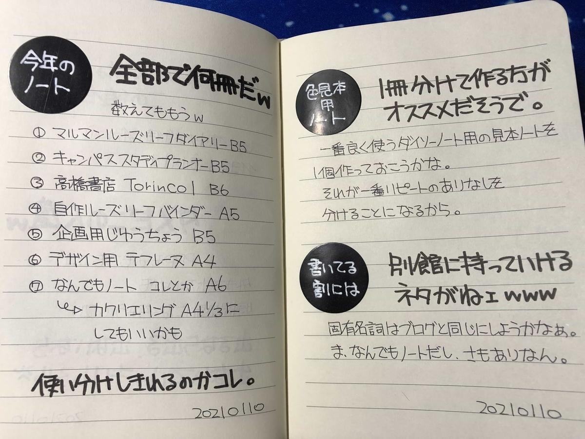 f:id:kozukatasanchi:20210110201828j:plain