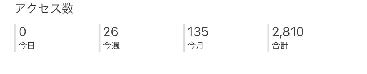 f:id:kozukatasanchi:20210730224344j:plain