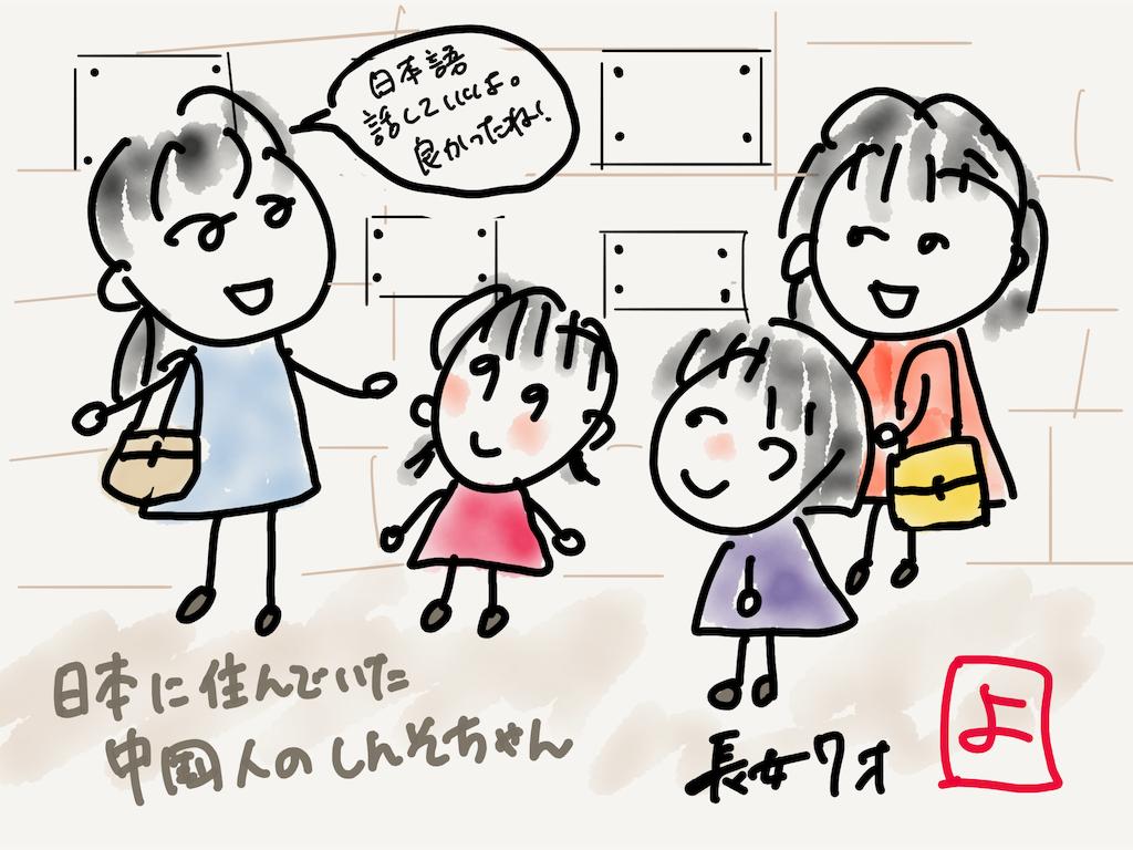 f:id:kozureryugaku:20190628075336p:plain