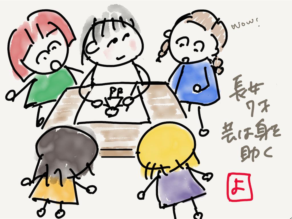 f:id:kozureryugaku:20190628162258p:plain