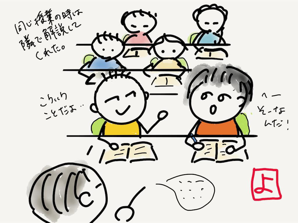 f:id:kozureryugaku:20190629102043p:image