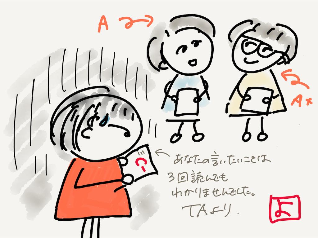 f:id:kozureryugaku:20190701060808p:image