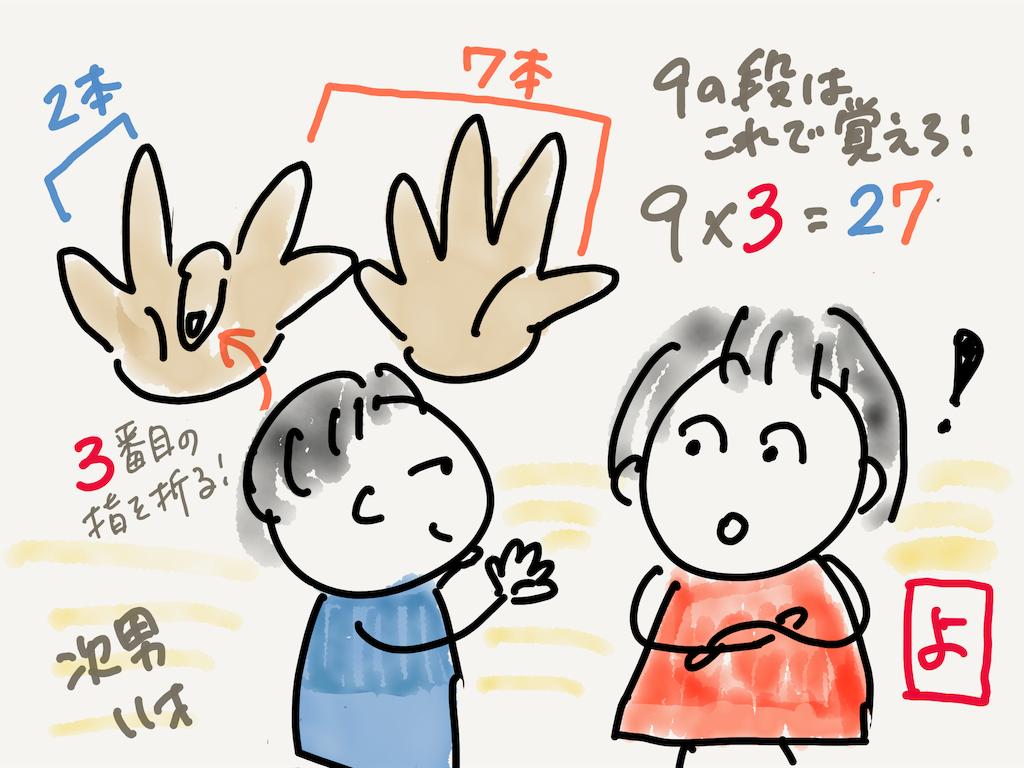 f:id:kozureryugaku:20190701225735p:image