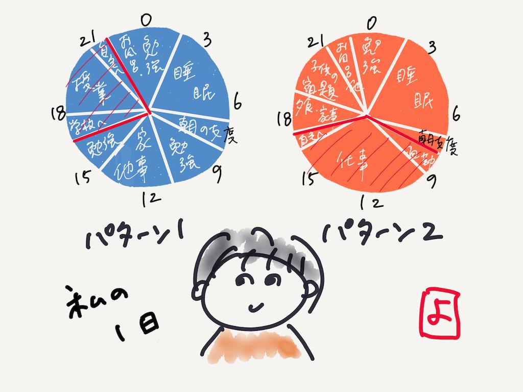 f:id:kozureryugaku:20190703231947p:plain