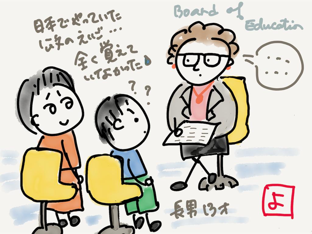 f:id:kozureryugaku:20190706022225p:plain