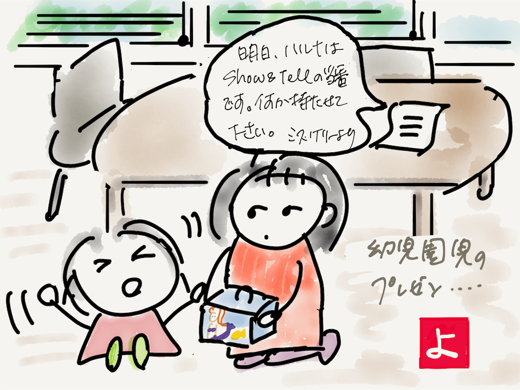 f:id:kozureryugaku:20190710183632p:image