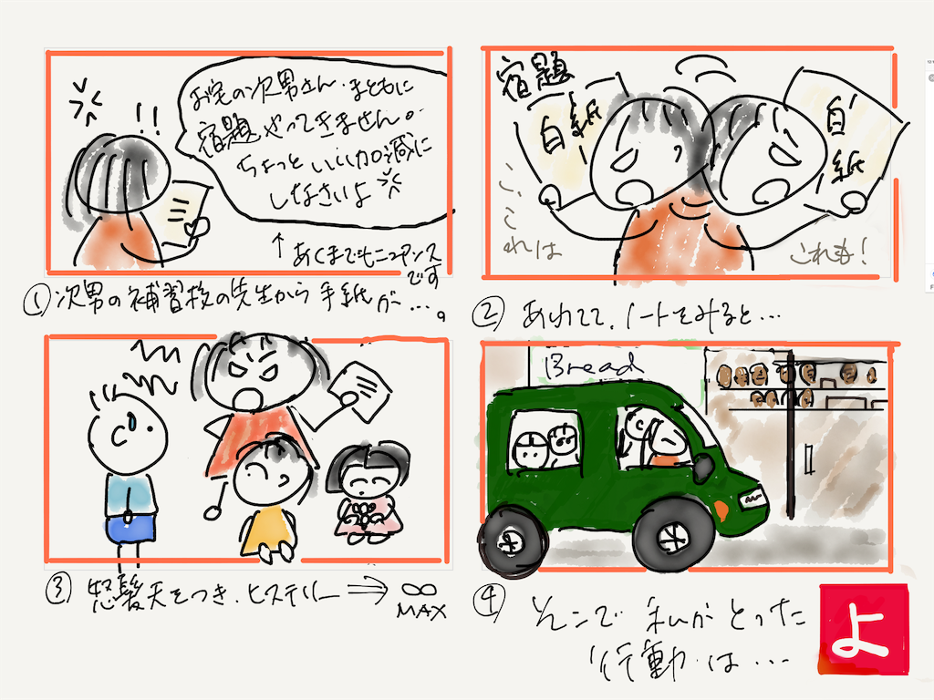 f:id:kozureryugaku:20190717235325p:image