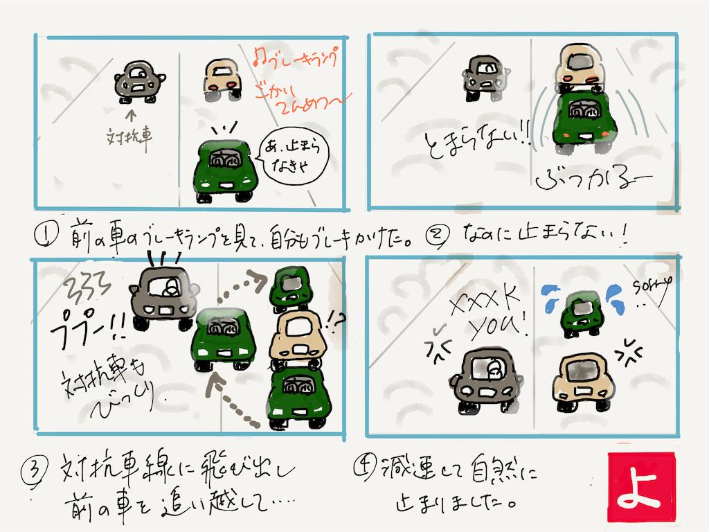 f:id:kozureryugaku:20190730022642p:image
