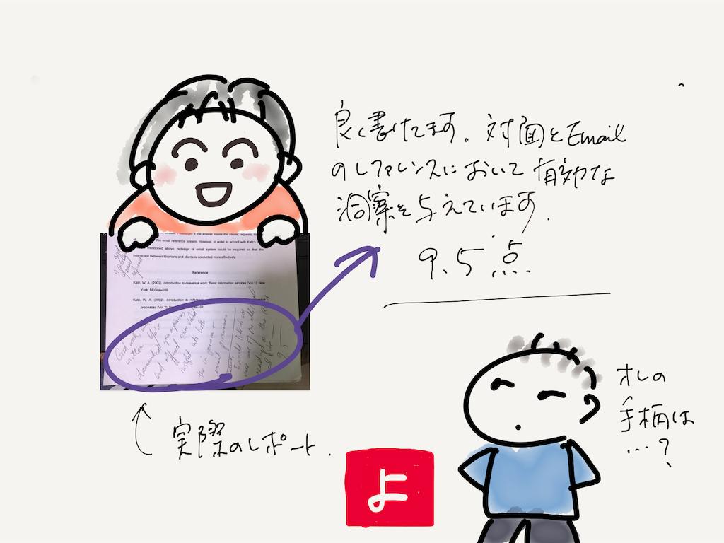 f:id:kozureryugaku:20190801175942p:image