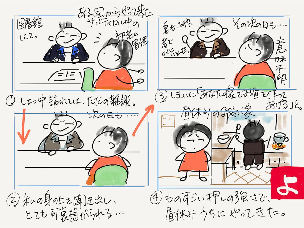 f:id:kozureryugaku:20190804143920p:image