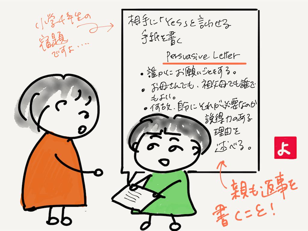f:id:kozureryugaku:20190804221919p:plain