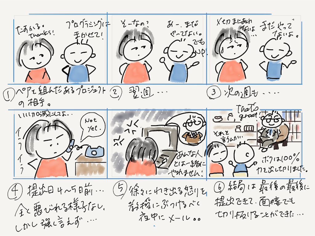 f:id:kozureryugaku:20190804221930p:plain