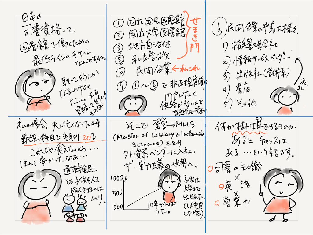 f:id:kozureryugaku:20190807175017p:image