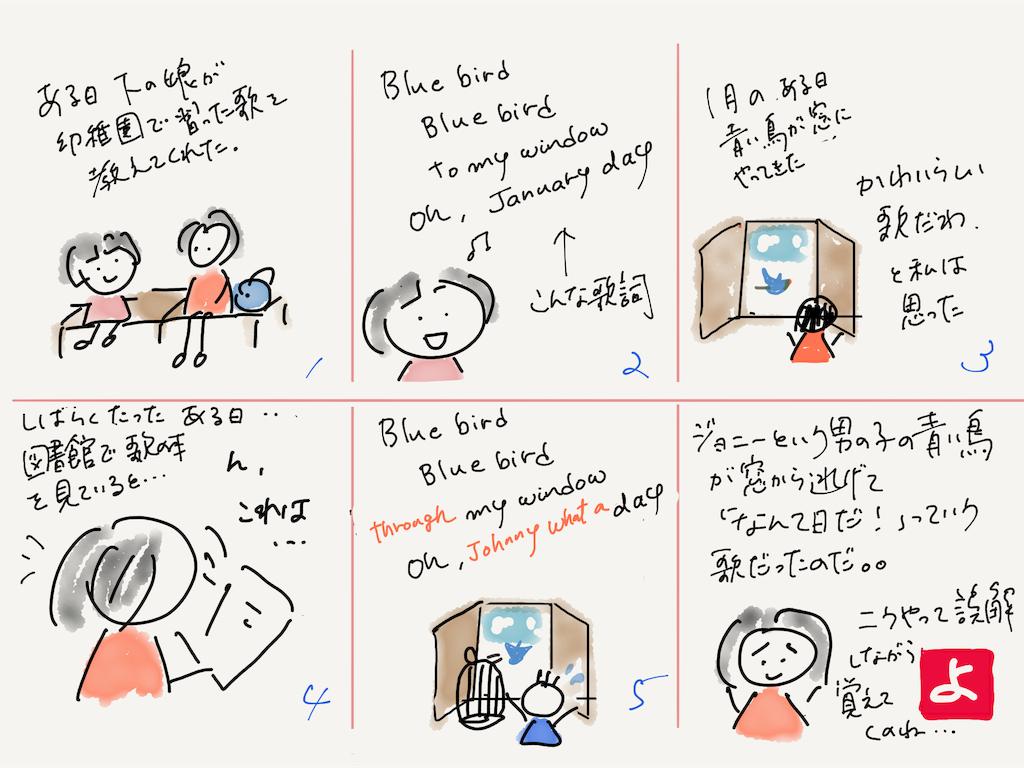 f:id:kozureryugaku:20190808175954p:image
