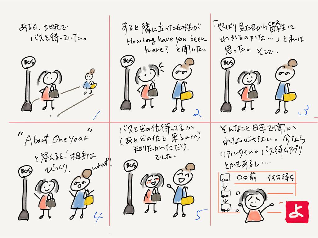 f:id:kozureryugaku:20190808180009p:image