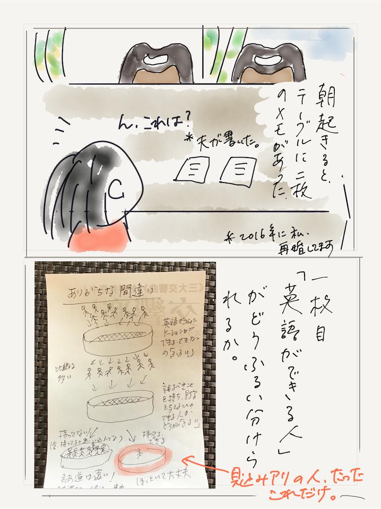 f:id:kozureryugaku:20190810112526p:image