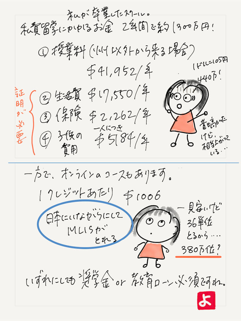 f:id:kozureryugaku:20190810185433p:plain