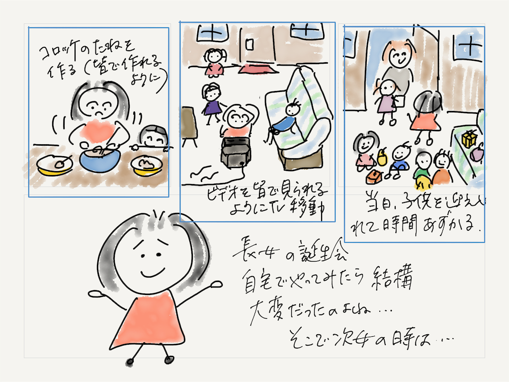 f:id:kozureryugaku:20190812201040p:image