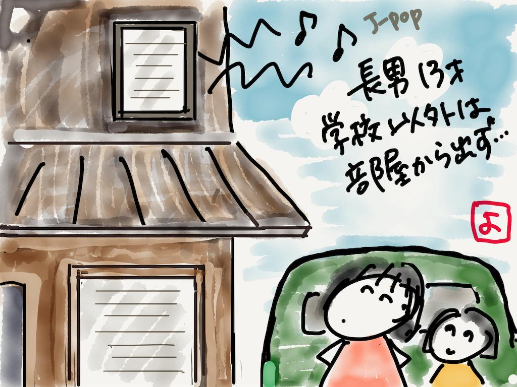 f:id:kozureryugaku:20190816095250p:image