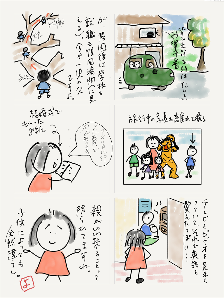 f:id:kozureryugaku:20190816095301p:image