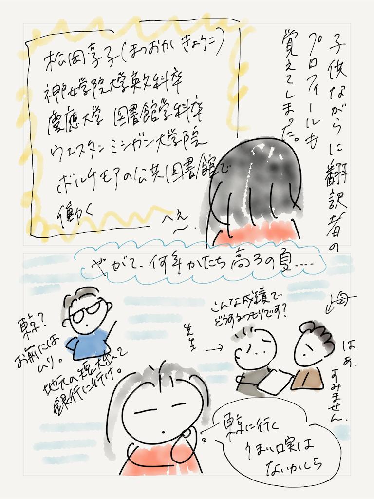 f:id:kozureryugaku:20190819145822p:plain