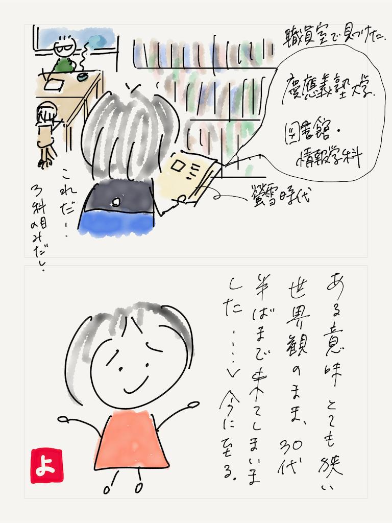 f:id:kozureryugaku:20190819145826p:plain