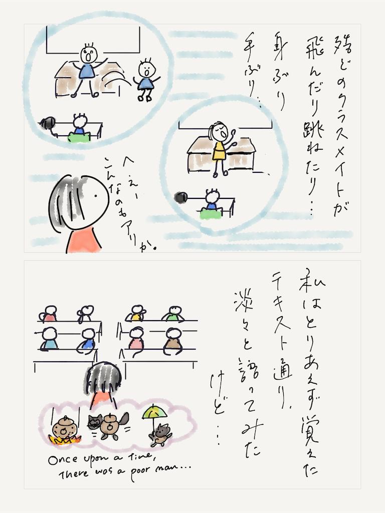f:id:kozureryugaku:20190822133308p:image